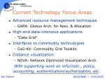 current technology focus areas