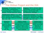the globus project and the iga