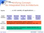 unifying concept an integrated grid architecture