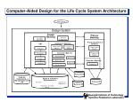 computer aided design for the life cycle system architecture