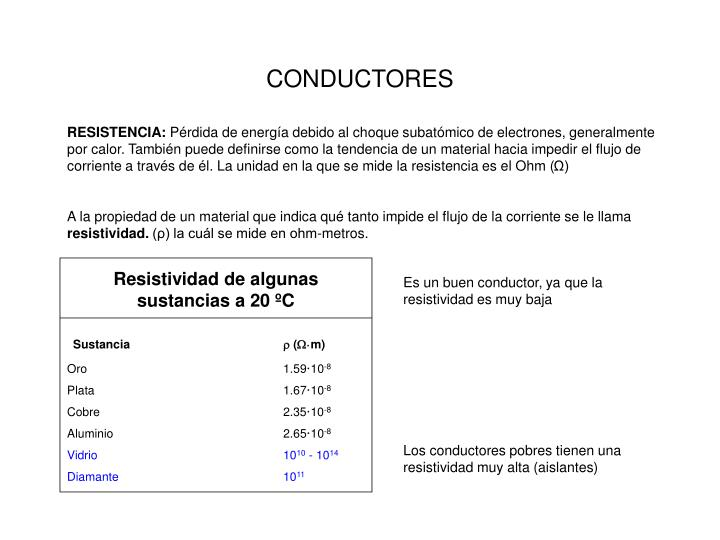 conductores n.