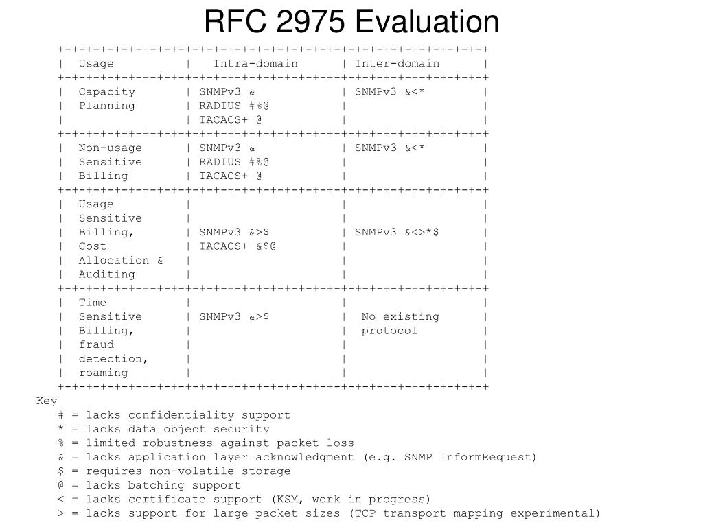 RFC 2975 Evaluation