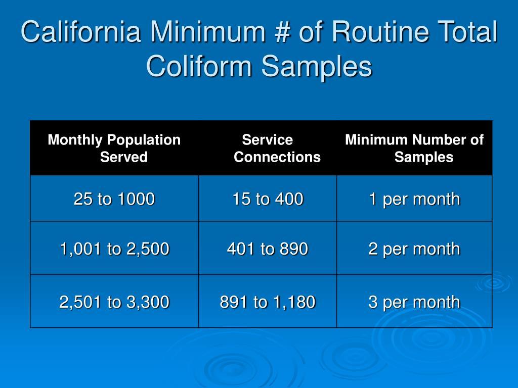 California Minimum # of Routine Total Coliform Samples