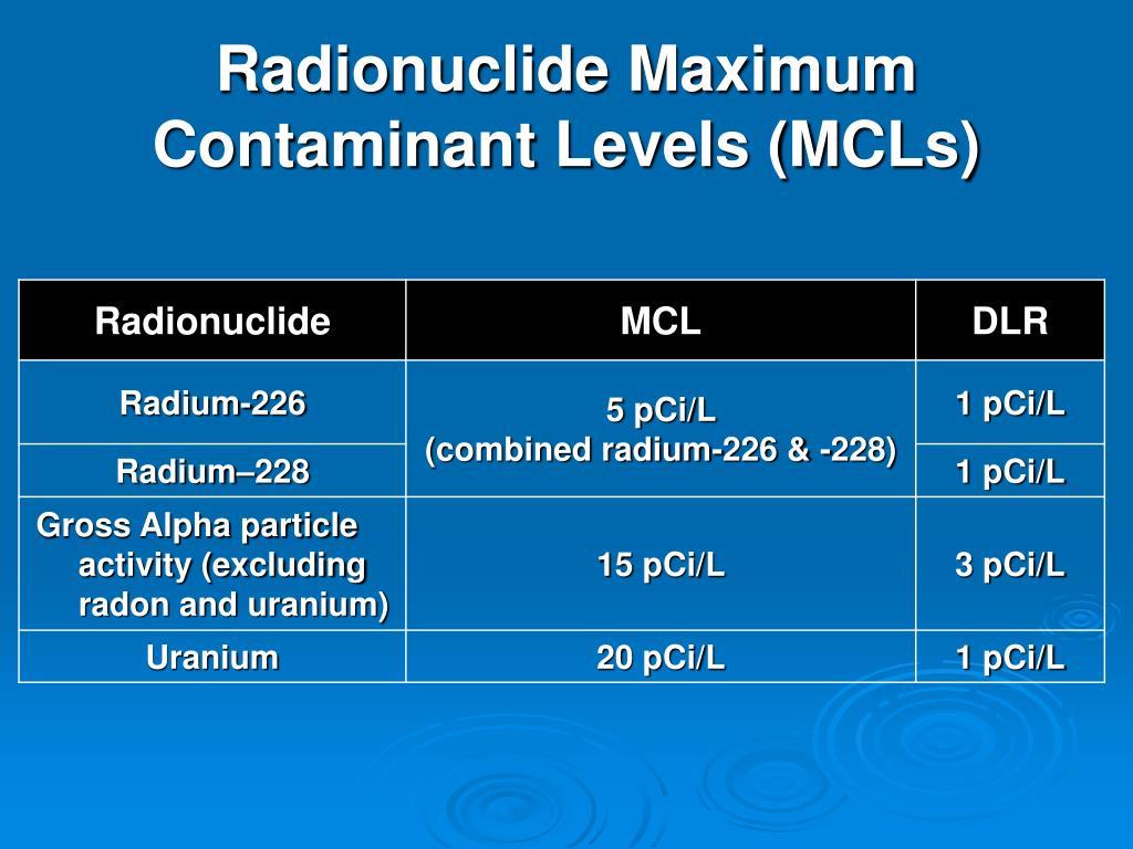 Radionuclide Maximum Contaminant Levels (MCLs)