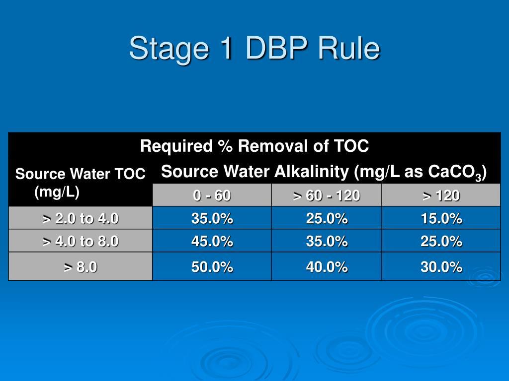 Stage 1 DBP Rule