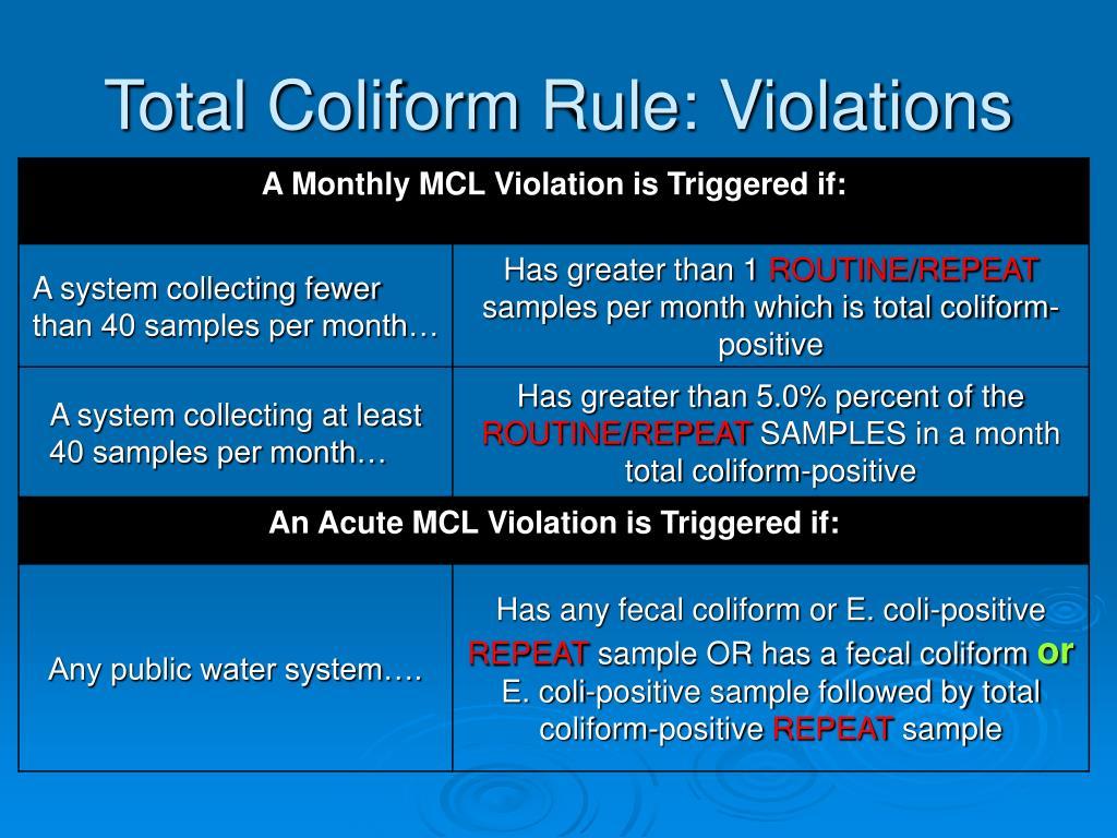 Total Coliform Rule: Violations