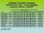 evoluci n del costo de insumos agr colas para caf costos unitarios cosechas 2004 05 a 2008 09