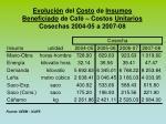 evoluci n del costo de insumos beneficiado de caf costos unitarios cosechas 2004 05 a 2007 08