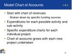 model chart of accounts
