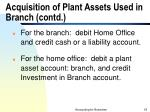 acquisition of plant assets used in branch contd18