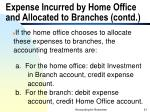 expense incurred by home office and allocated to branches contd21