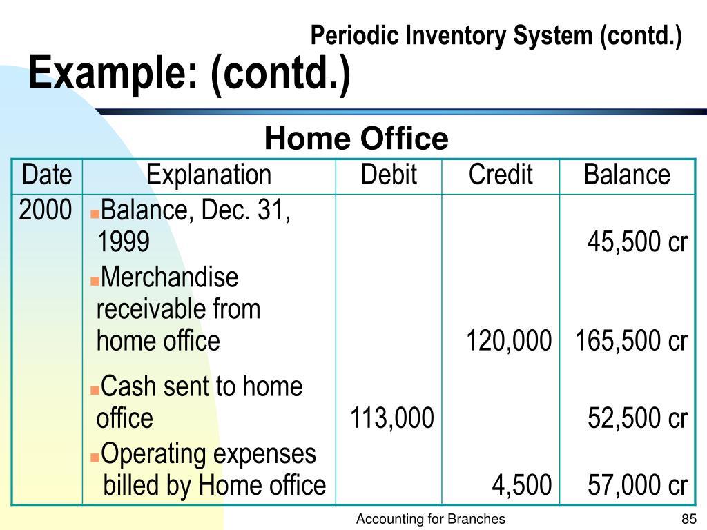 Periodic Inventory System (contd.)