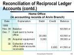 reconciliation of reciprocal ledger accounts contd102