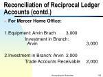 reconciliation of reciprocal ledger accounts contd105