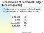 reconciliation of reciprocal ledger accounts contd106