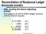reconciliation of reciprocal ledger accounts contd107
