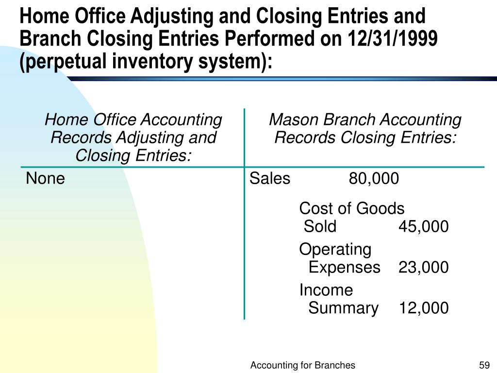Home Office Adjusting and Closing Entries and Branch Closing Entries Performed on 12/31/1999 (perpetual inventory system):