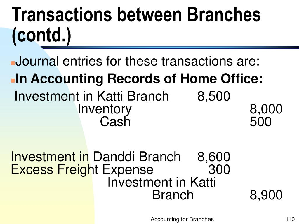 Transactions between Branches (contd.)