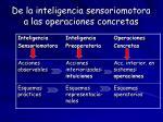 de la inteligencia sensoriomotora a las operaciones concretas