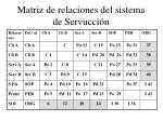 matriz de relaciones del sistema de servucci n