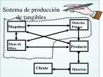 sistema de producci n de tangibles