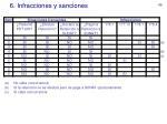 6 infracciones y sanciones46