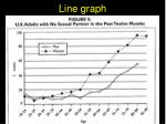 line graph79