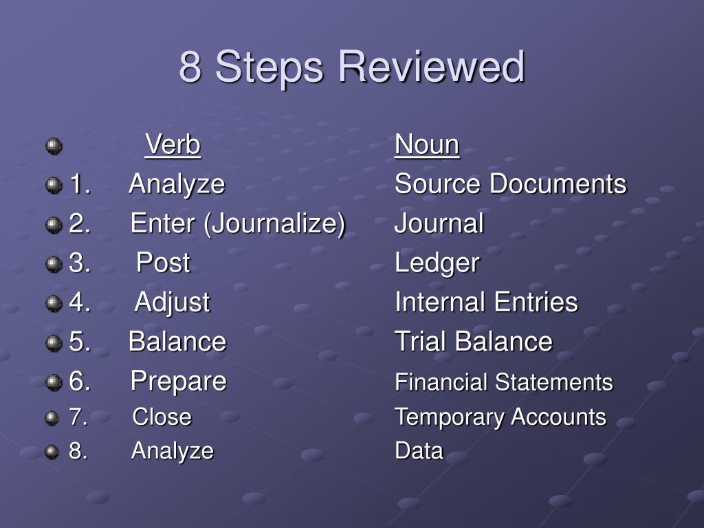 8 Steps Reviewed