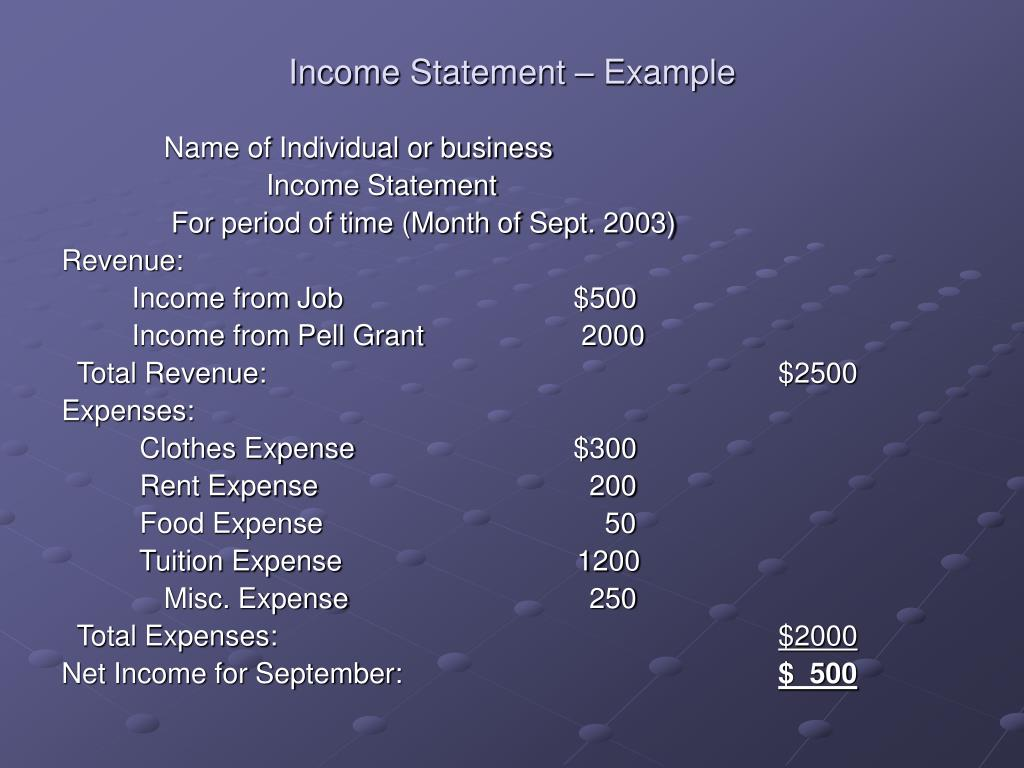 Income Statement – Example