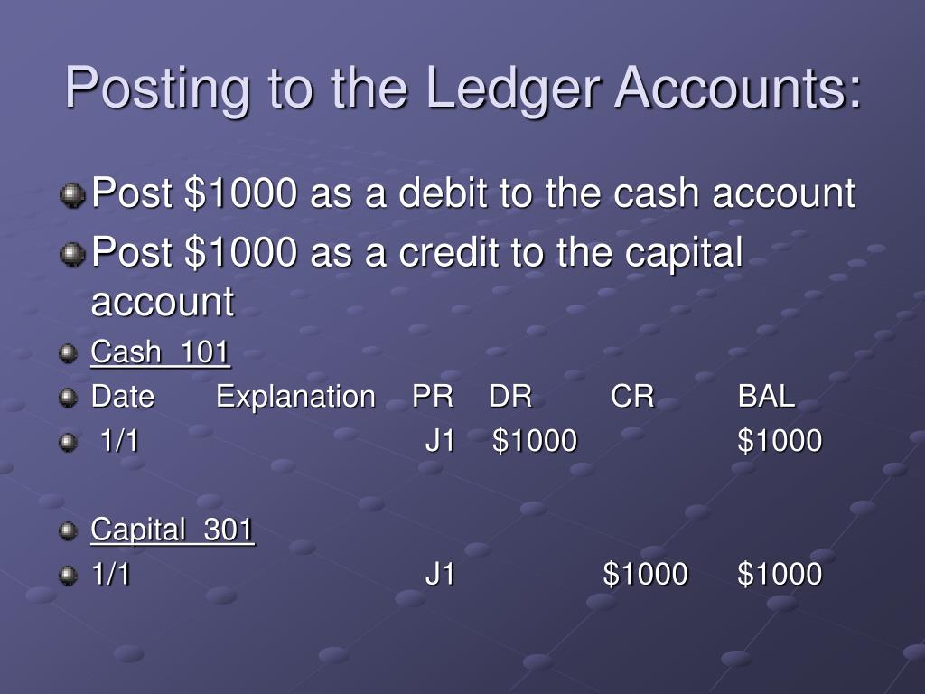 Posting to the Ledger Accounts: