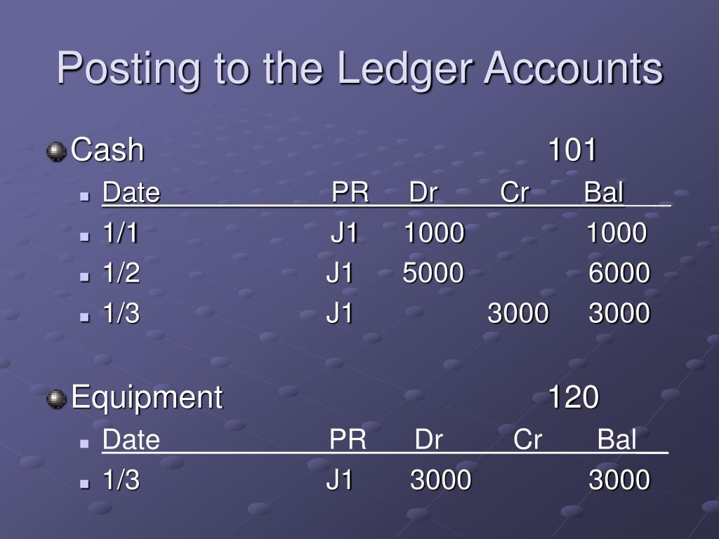 Posting to the Ledger Accounts