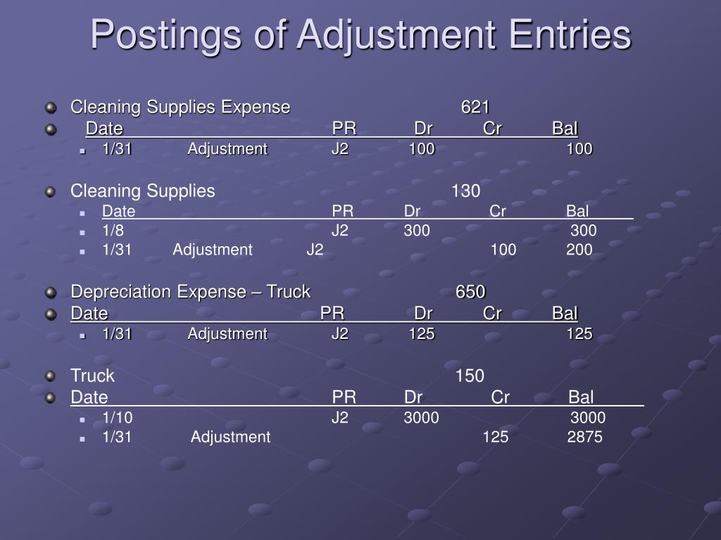 Postings of Adjustment Entries
