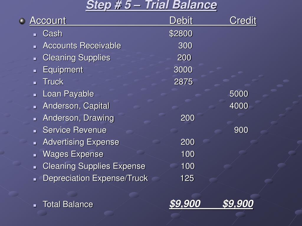 Step # 5 – Trial Balance