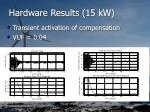 hardware results 15 kw