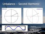 unbalance second harmonic