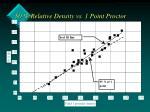 50 relative density vs 1 point proctor