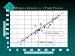 70 relative density vs 1 point proctor