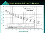 other information on relative density33