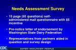 needs assessment survey1