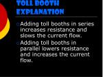 toll booth explanation