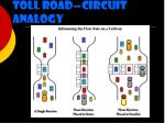 toll road circuit analogy