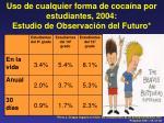 uso de cualquier forma de coca na por estudiantes 2004 estudio de observaci n del futuro
