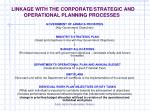 linkage with the corporate strategic and operational planning processes