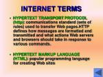 internet terms6