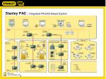 stanley pac integrated pac500 based system