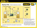 stanley pac pac512 standalone system