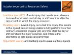 injuries reported to resources safety