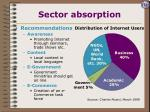 sector absorption