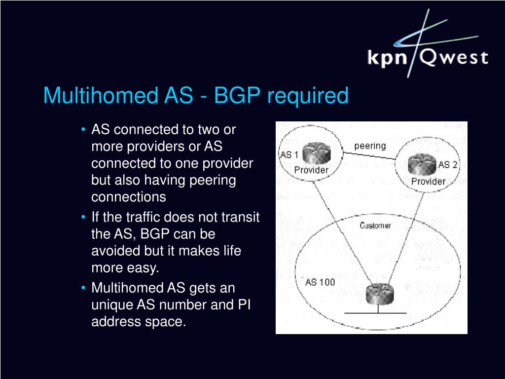 Multihomed AS - BGP required