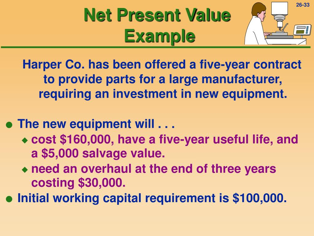 net present value present value index Net present value and the profitability index are helpful tools that allow investors and companies make decisions about where to allocate their money for the best return.